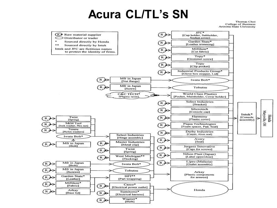 Acura CL/TL's SN