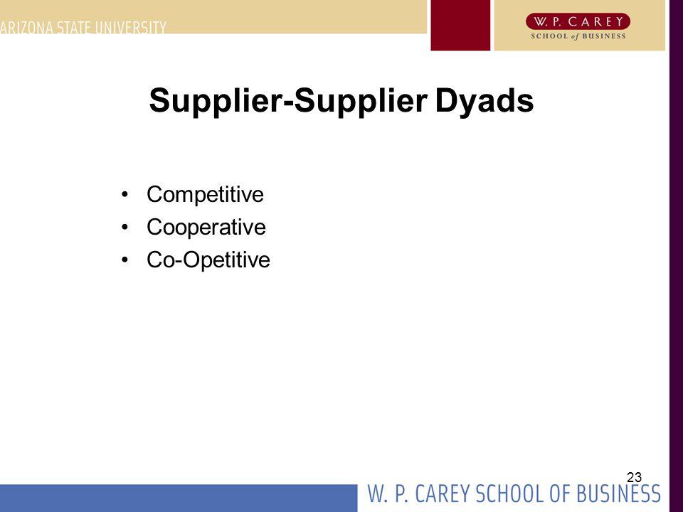 Supplier-Supplier Dyads