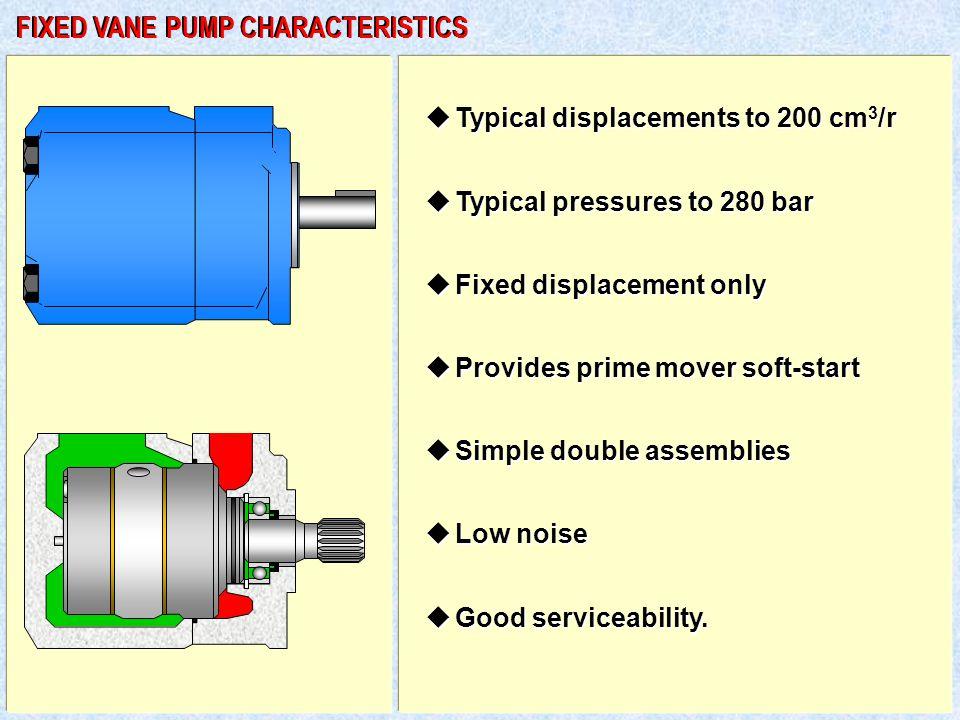 FIXED VANE PUMP CHARACTERISTICS