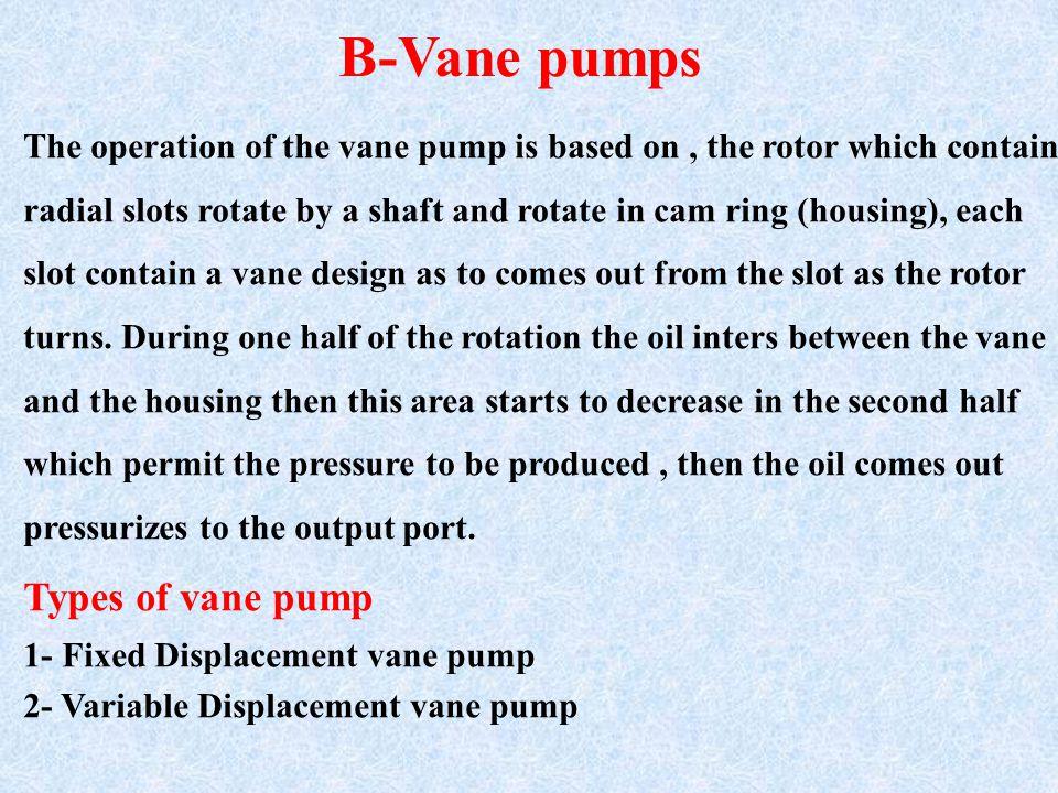 B-Vane pumps