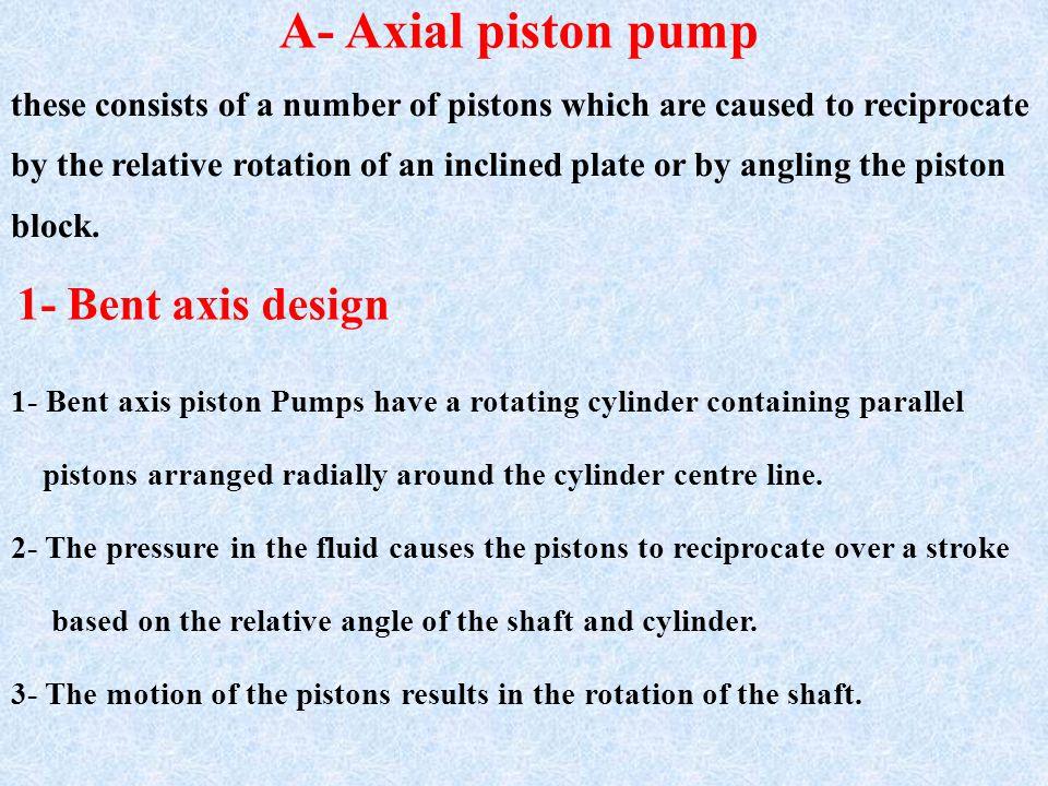 A- Axial piston pump 1- Bent axis design