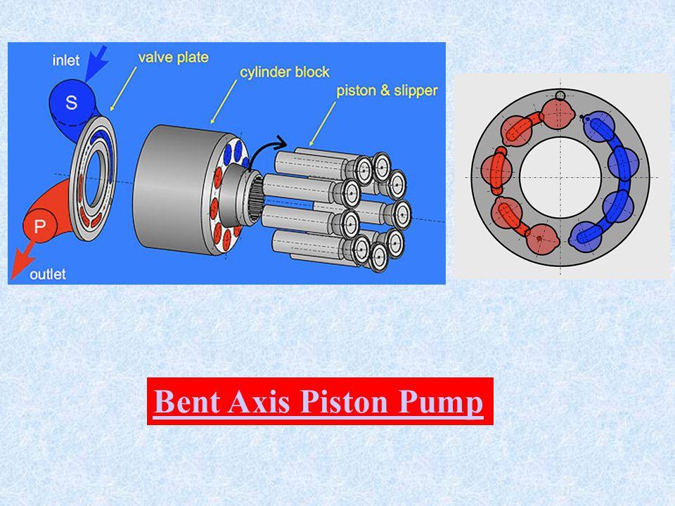 Bent Axis Piston Pump