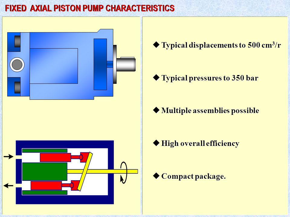 FIXED AXIAL PISTON PUMP CHARACTERISTICS