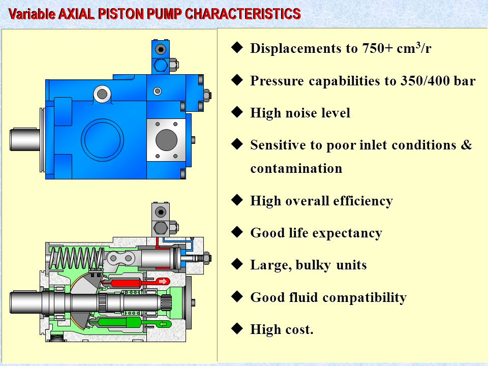 Variable AXIAL PISTON PUMP CHARACTERISTICS