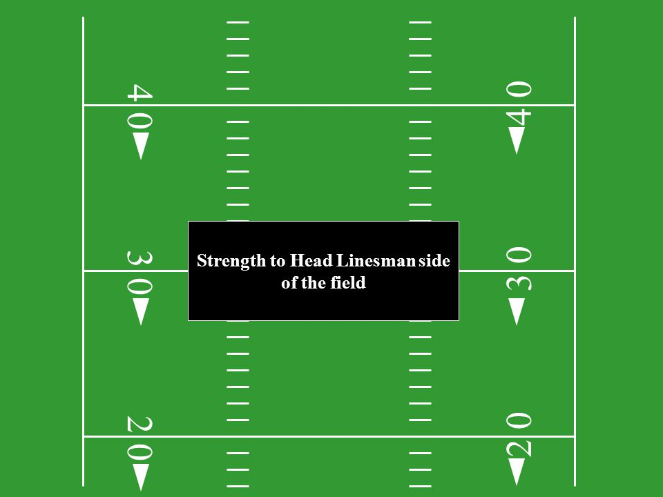 Strength to Head Linesman side of the field