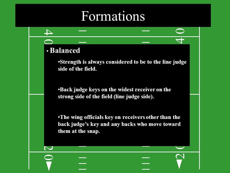 Formations 4. 4. Balanced. Strength is always considered to be to the line judge side of the field.