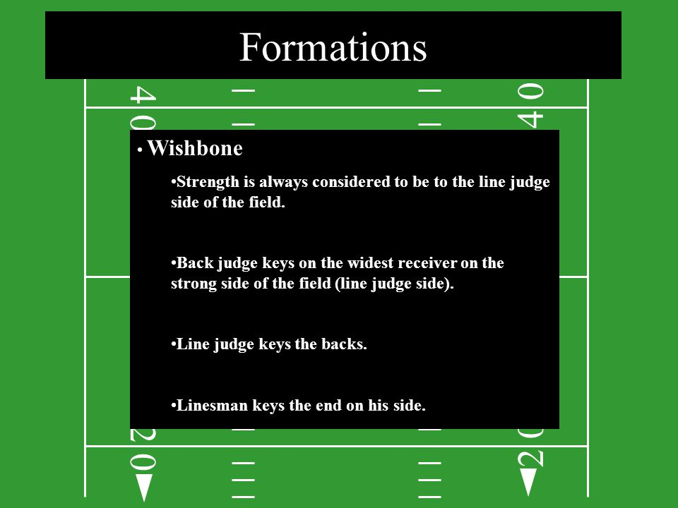 Formations 4. 4. Wishbone. Strength is always considered to be to the line judge side of the field.