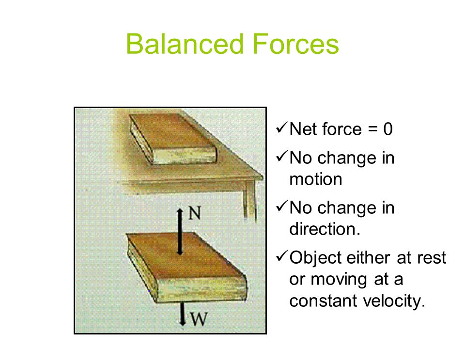 Balanced Forces Net force = 0 No change in motion