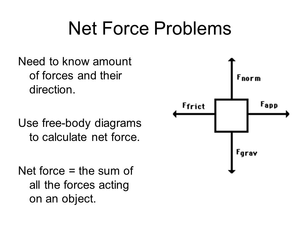 Net Force Problems Need to know amount of forces and their direction.