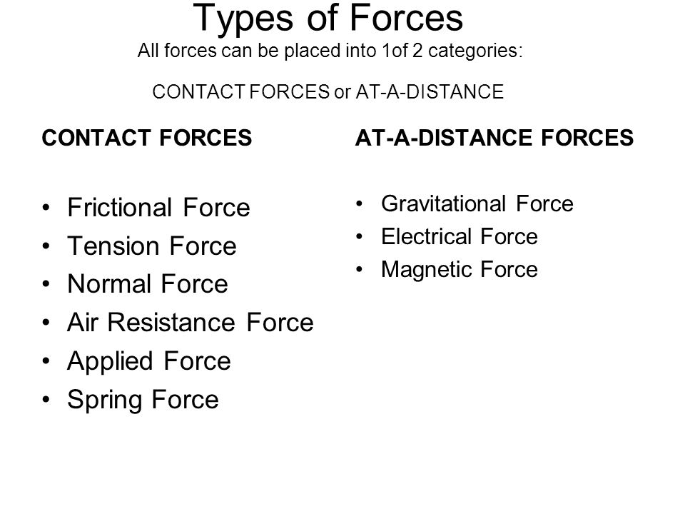 Types of Forces All forces can be placed into 1of 2 categories: CONTACT FORCES or AT-A-DISTANCE