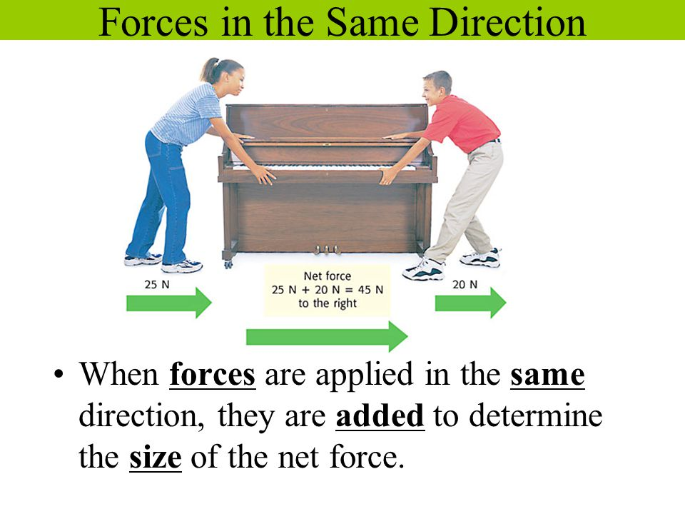 Forces in the Same Direction