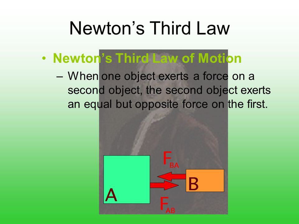 Newton's Third Law Newton's Third Law of Motion