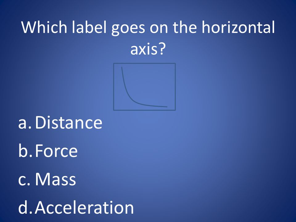 Which label goes on the horizontal axis