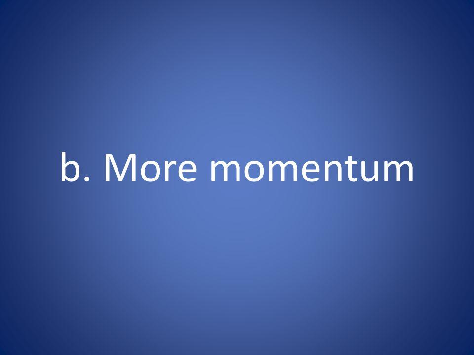 b. More momentum