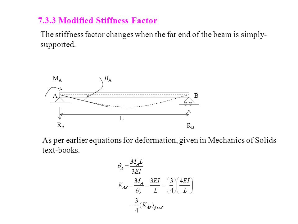 7.3.3 Modified Stiffness Factor