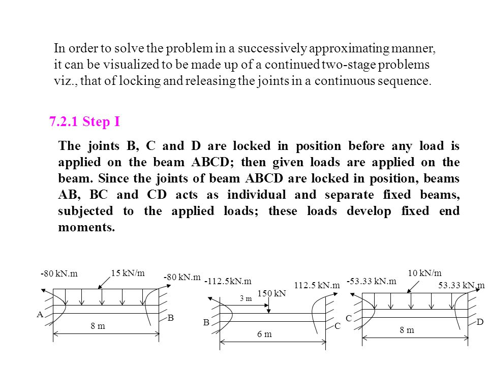 In order to solve the problem in a successively approximating manner,