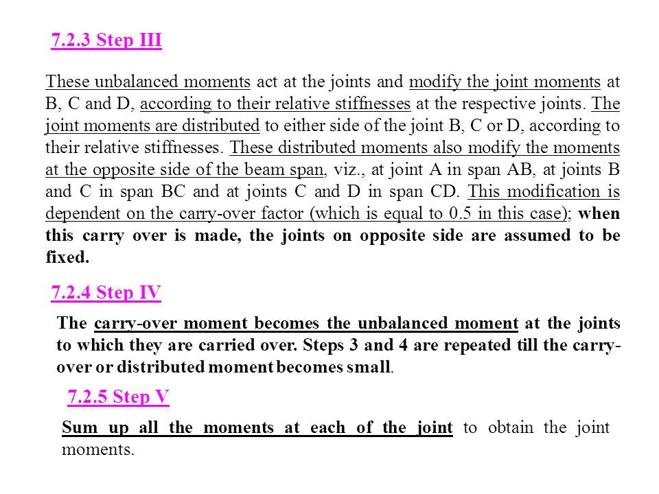 7.2.3 Step III