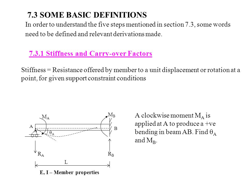 7.3 SOME BASIC DEFINITIONS