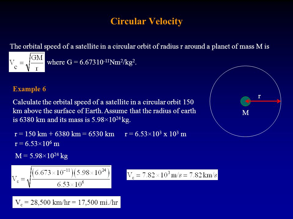 Circular Velocity The orbital speed of a satellite in a circular orbit of radius r around a planet of mass M is.