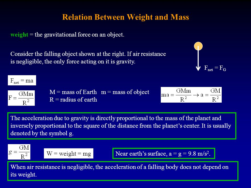Relation Between Weight and Mass