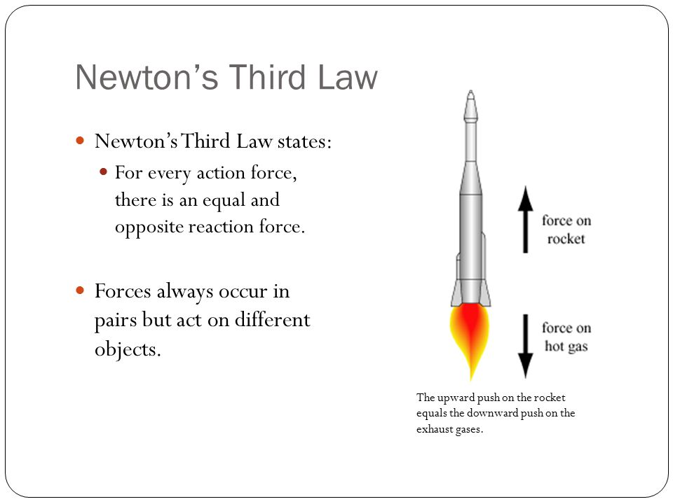 Newton's Third Law Newton's Third Law states: