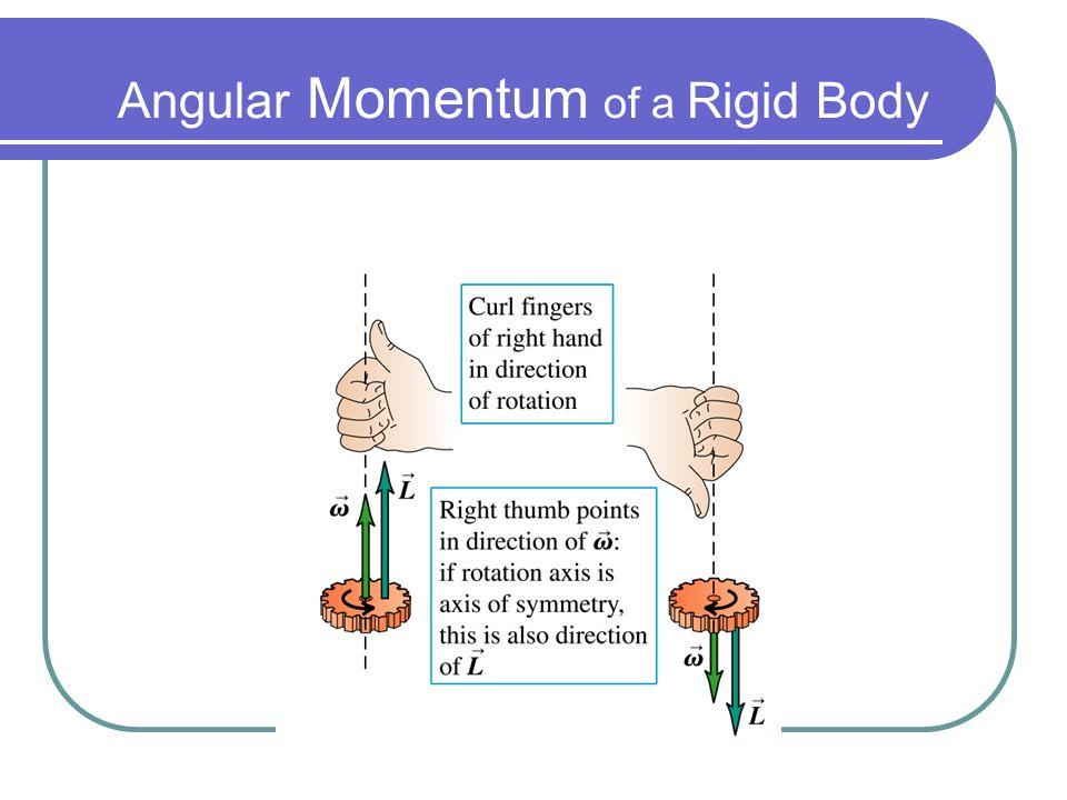 Angular Momentum of a Rigid Body