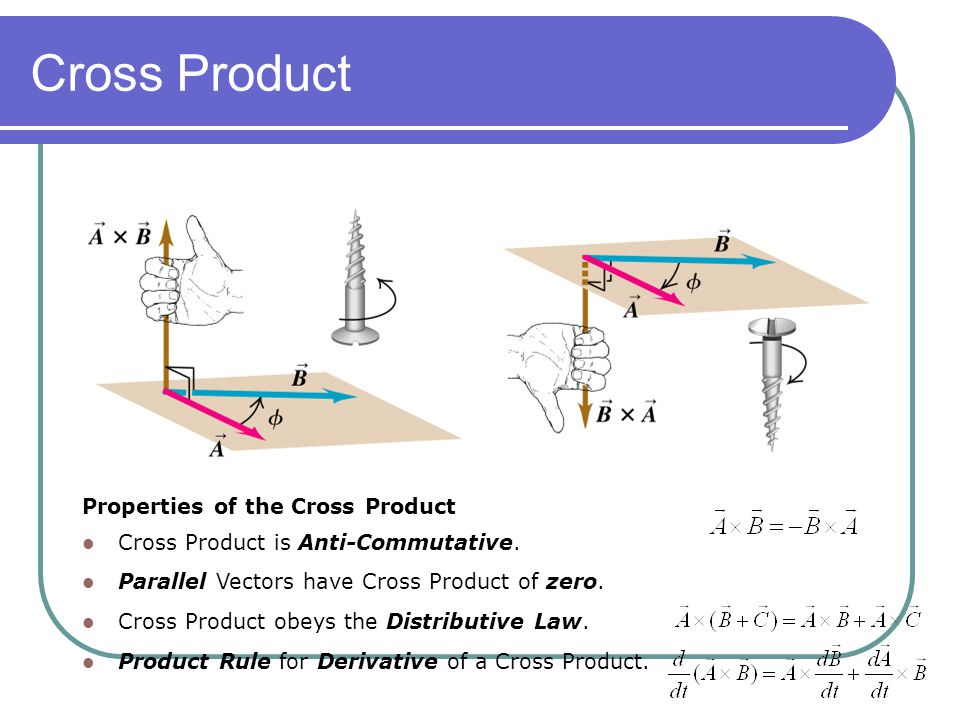 Cross Product Properties of the Cross Product