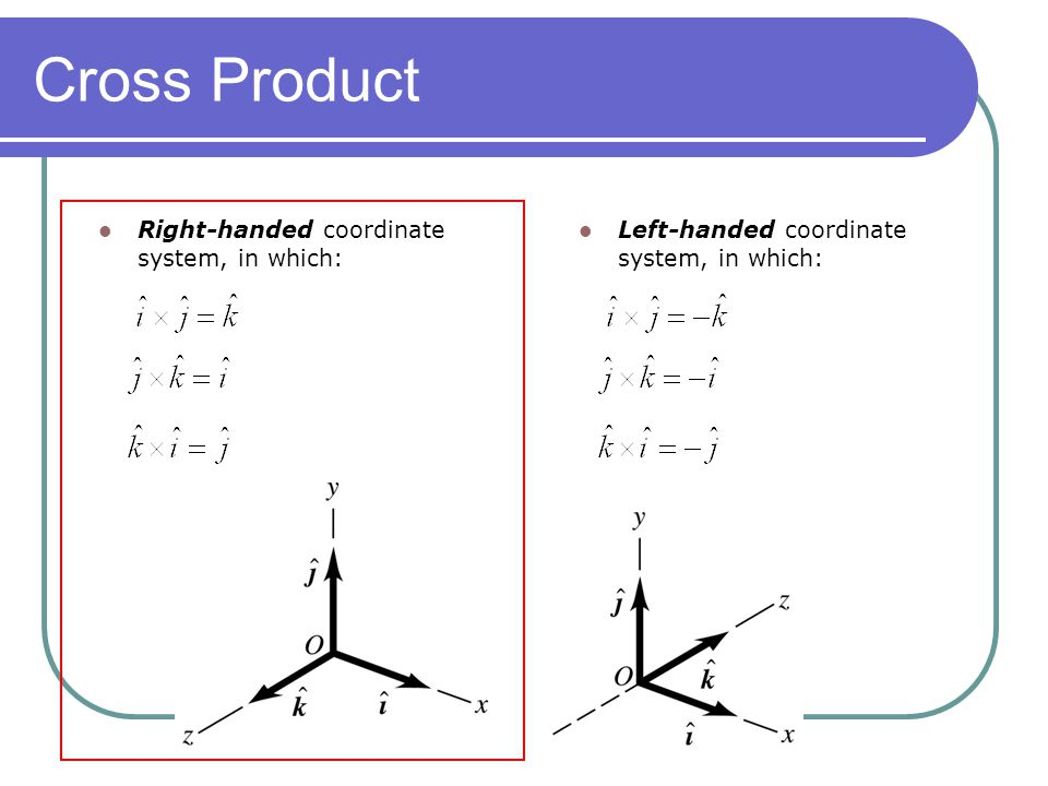 Cross Product Right-handed coordinate system, in which: