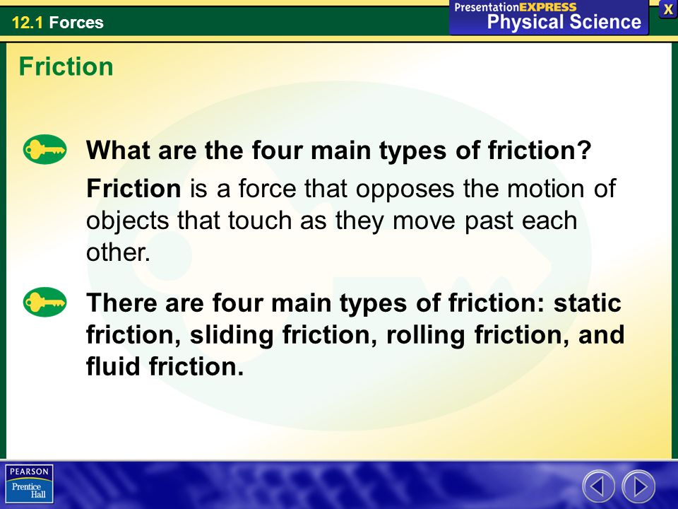 Friction What are the four main types of friction Friction is a force that opposes the motion of objects that touch as they move past each other.
