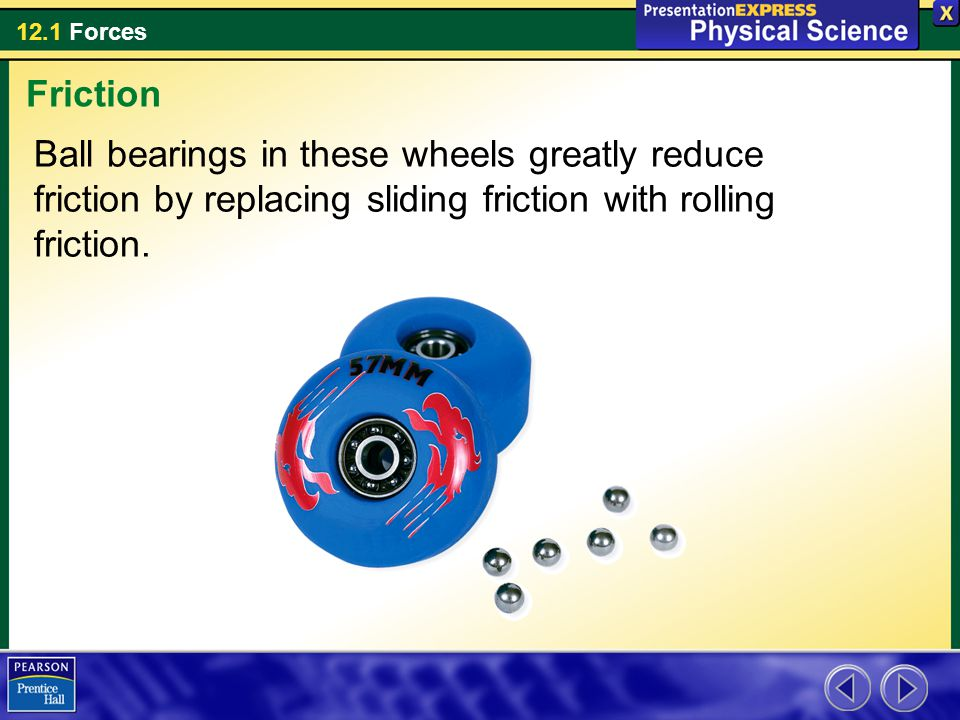 Friction Ball bearings in these wheels greatly reduce friction by replacing sliding friction with rolling friction.