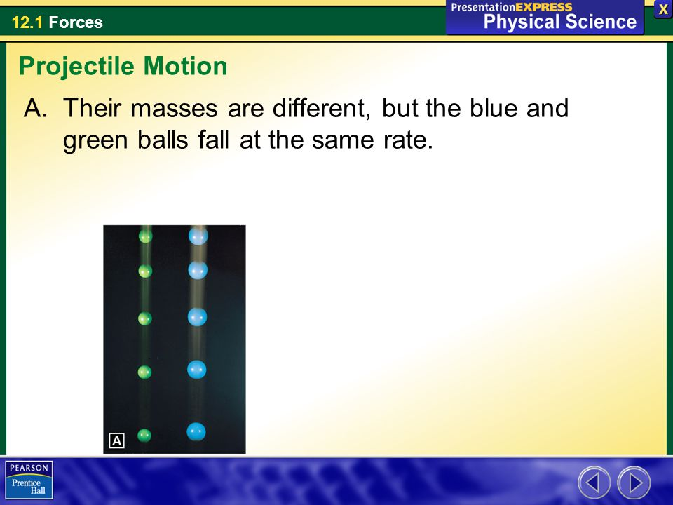 Projectile Motion Their masses are different, but the blue and green balls fall at the same rate.