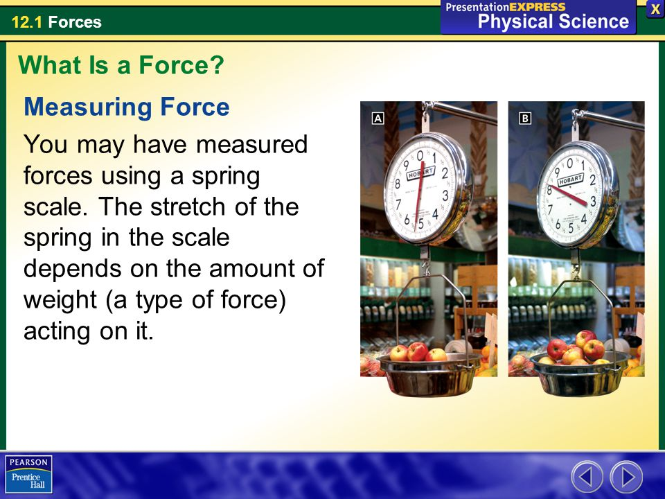 What Is a Force Measuring Force.