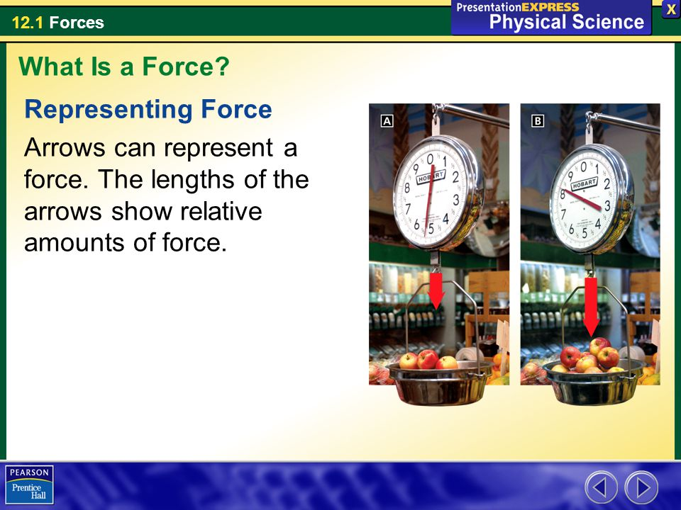 What Is a Force. Representing Force. Arrows can represent a force.