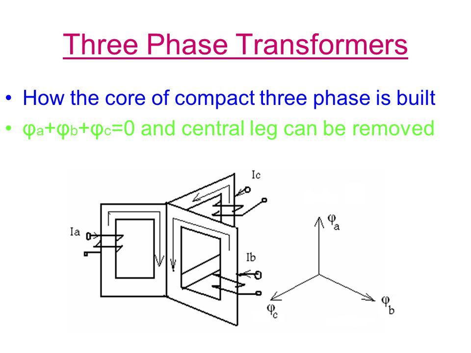 Three Phase Transformers