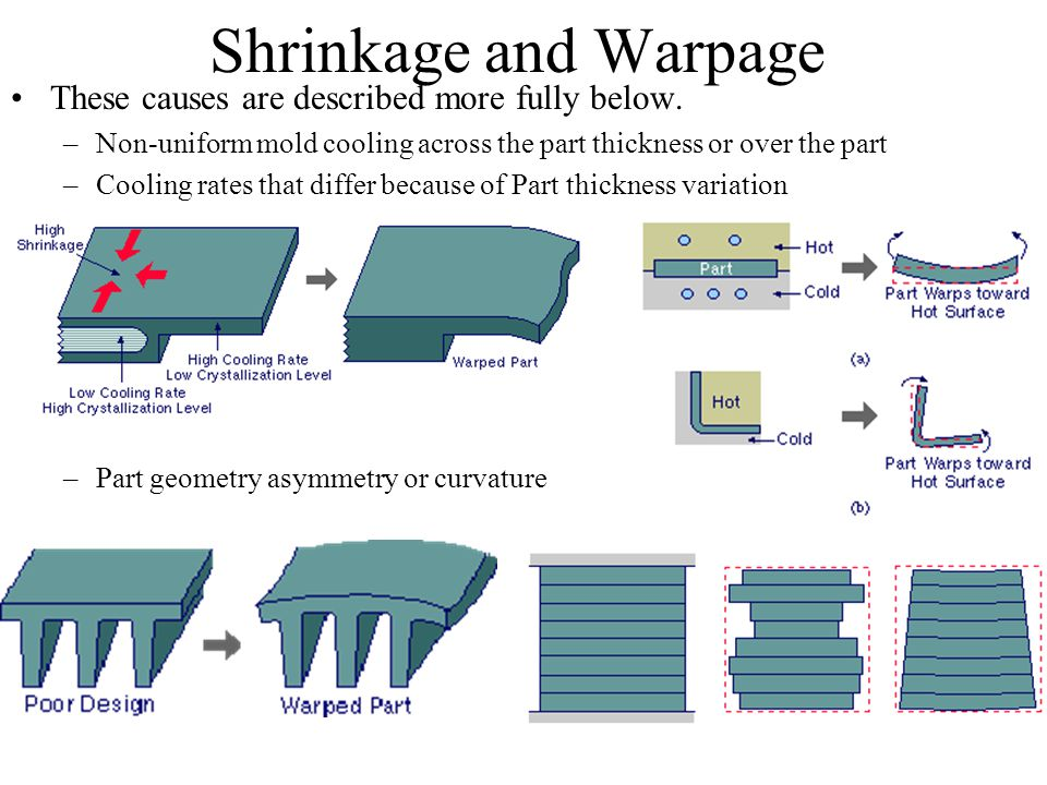 Shrinkage and Warpage These causes are described more fully below.