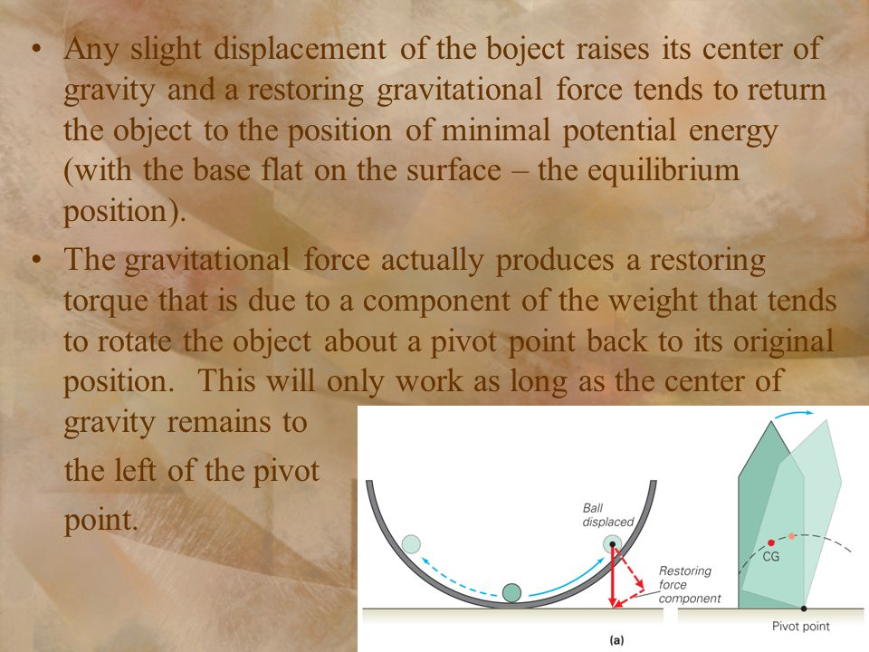 Any slight displacement of the boject raises its center of gravity and a restoring gravitational force tends to return the object to the position of minimal potential energy (with the base flat on the surface – the equilibrium position).