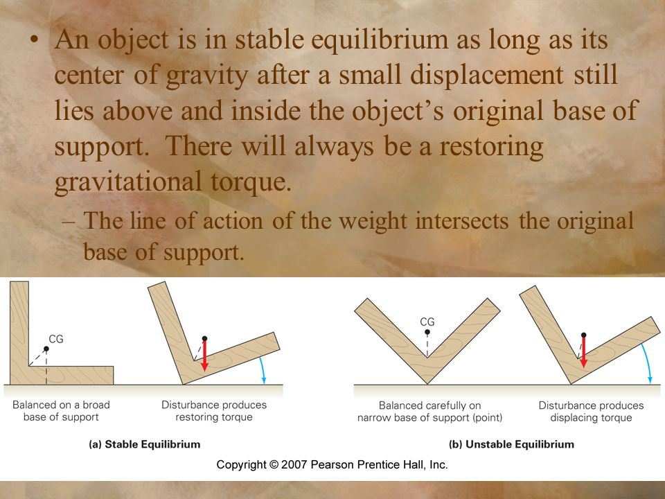 An object is in stable equilibrium as long as its center of gravity after a small displacement still lies above and inside the object's original base of support. There will always be a restoring gravitational torque.