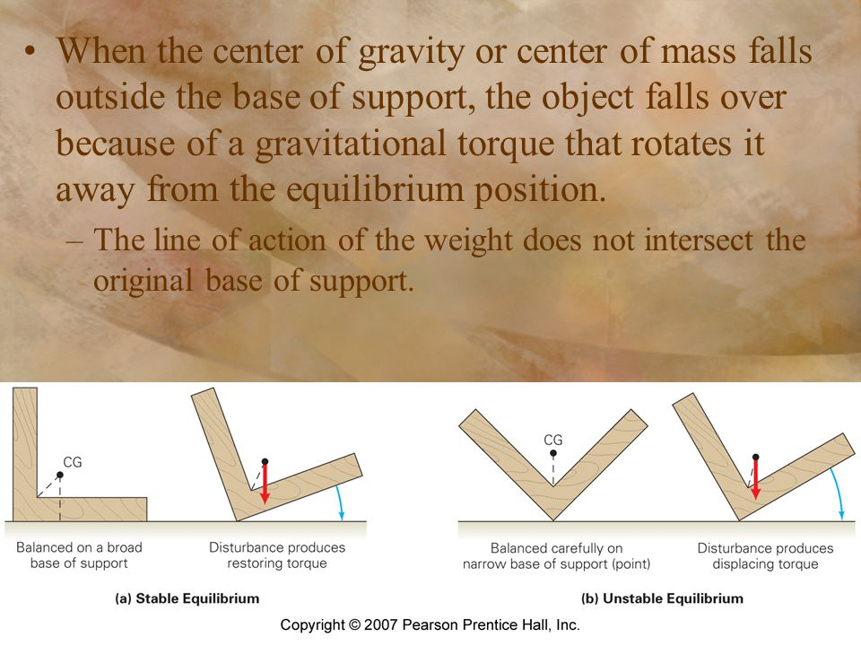 When the center of gravity or center of mass falls outside the base of support, the object falls over because of a gravitational torque that rotates it away from the equilibrium position.