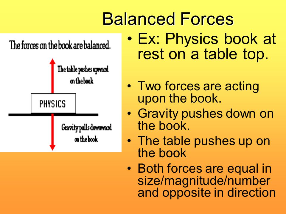 Balanced Forces Ex: Physics book at rest on a table top.
