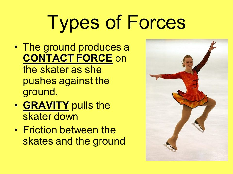 Types of Forces The ground produces a CONTACT FORCE on the skater as she pushes against the ground.