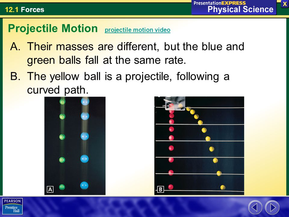 Projectile Motion projectile motion video