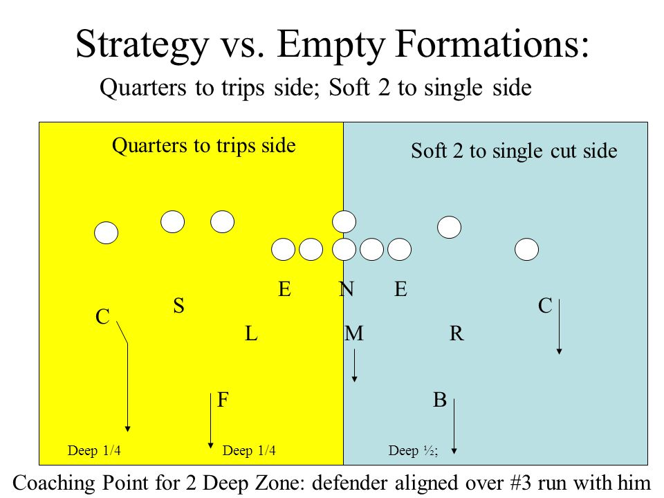 Quarters to trips side; Soft 2 to single side