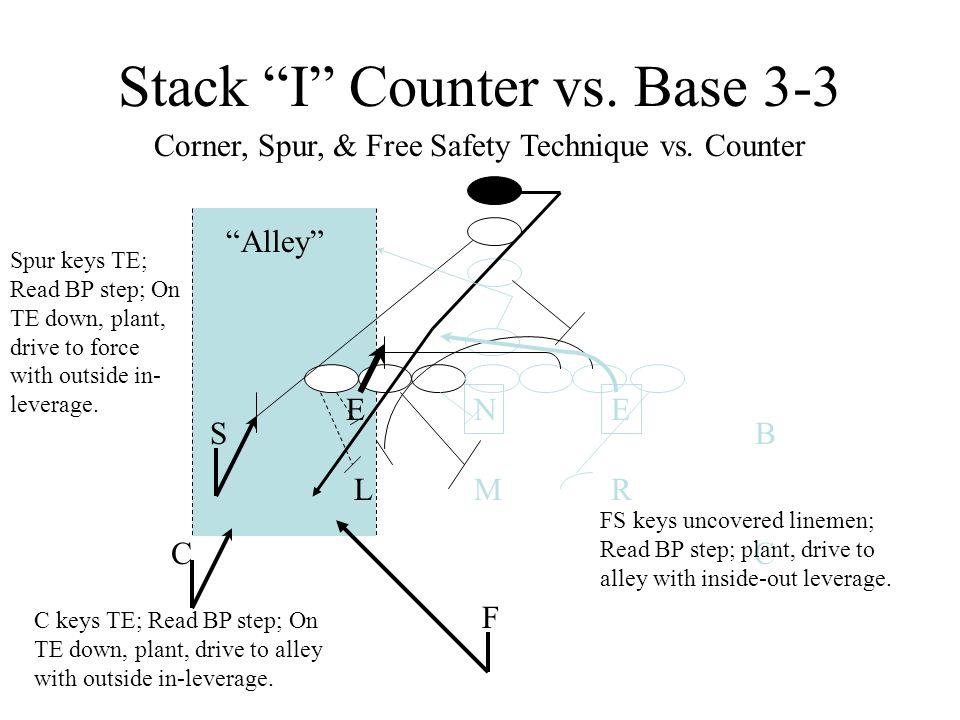 Stack I Counter vs. Base 3-3