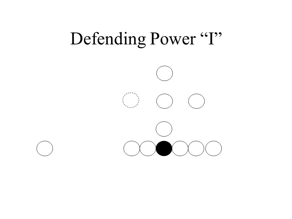 Defending Power I