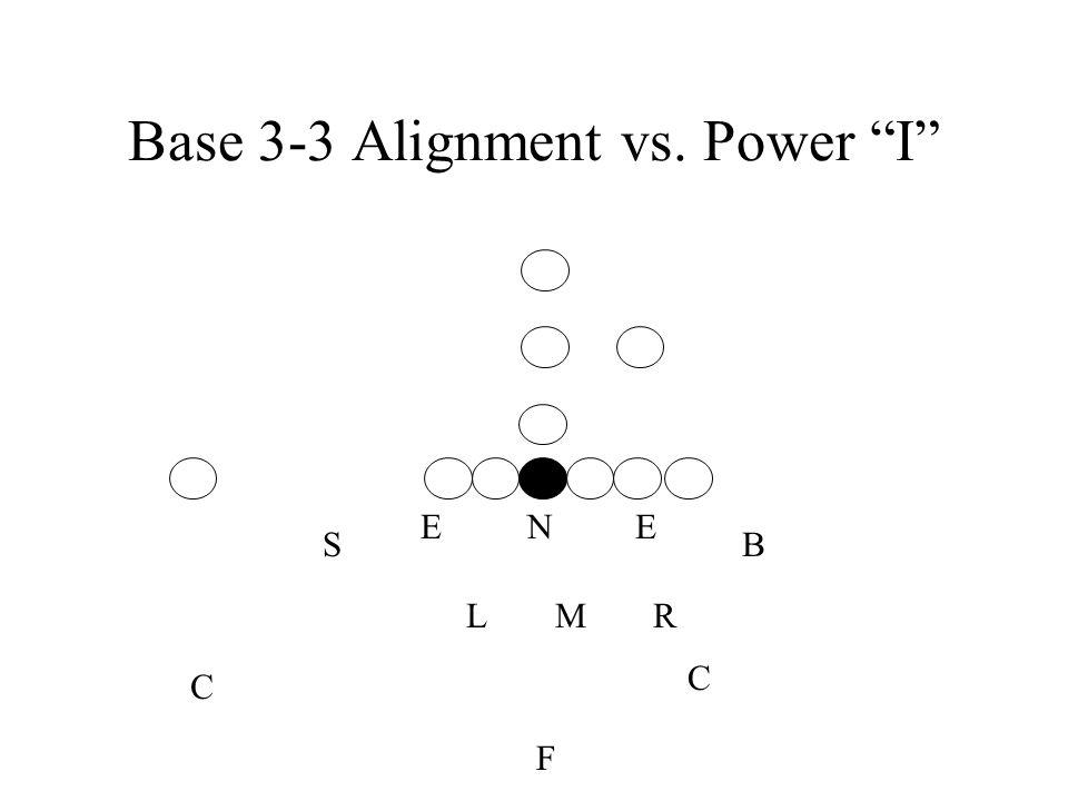 Base 3-3 Alignment vs. Power I