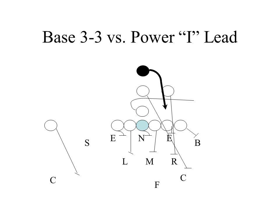 Base 3-3 vs. Power I Lead E N E S B L M R C C F