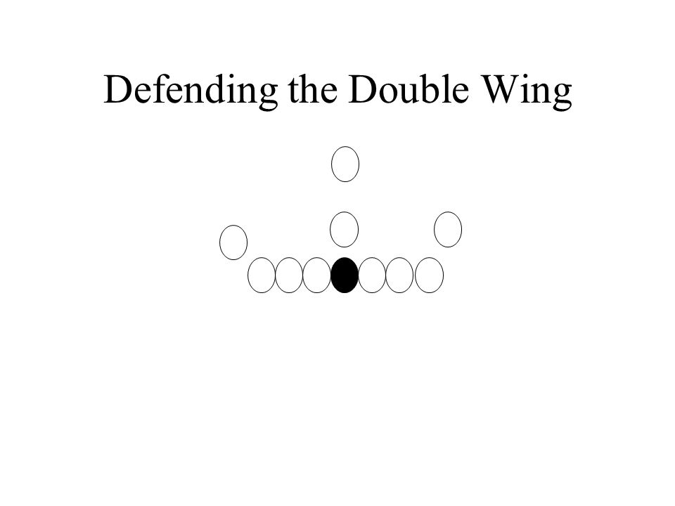 Defending the Double Wing
