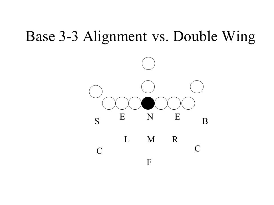 Base 3-3 Alignment vs. Double Wing