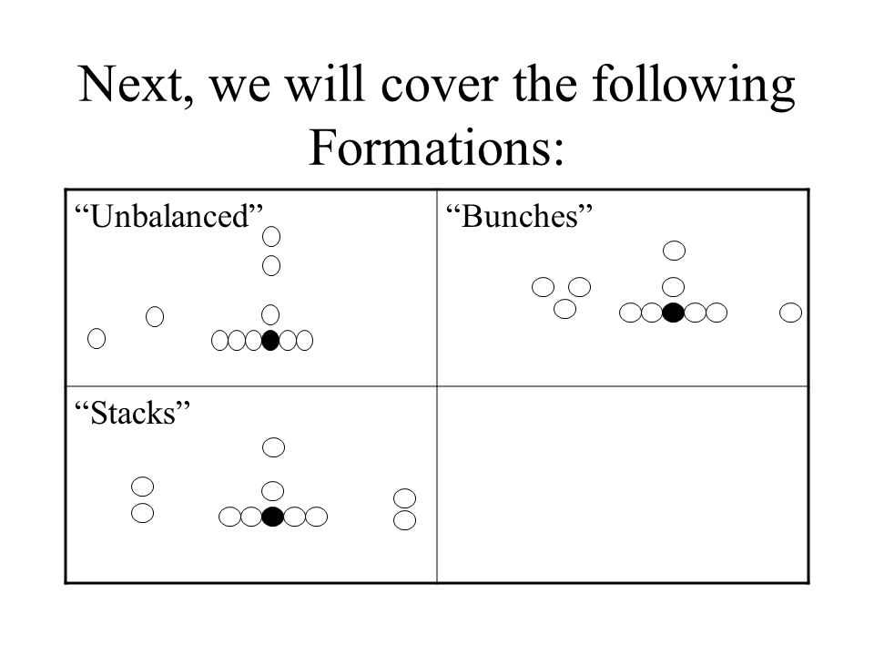 Next, we will cover the following Formations: