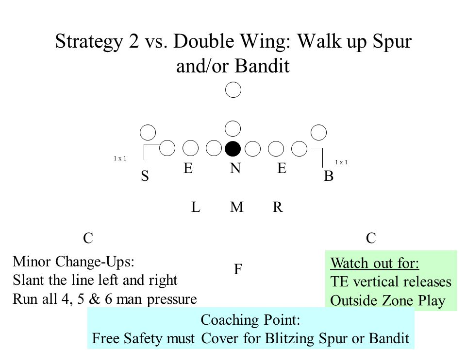 Strategy 2 vs. Double Wing: Walk up Spur and/or Bandit